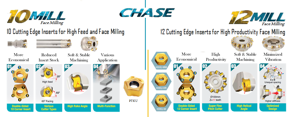 Chase1012mill